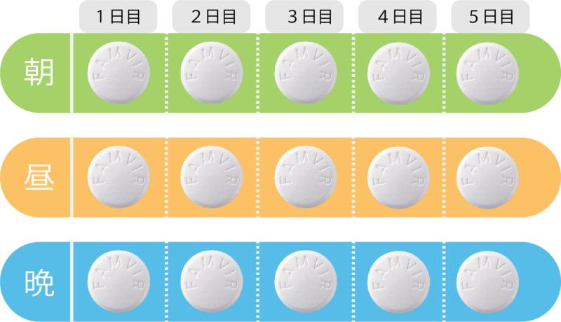 性器 ヘルペス 市販薬